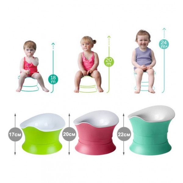 горшок Angelcare Growing Up Potty